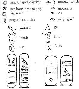 egiptieciu-simboliai