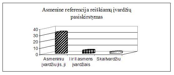 asmenine-referencija